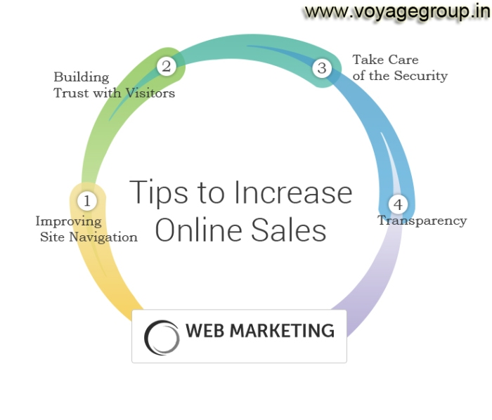 http://www.entrepreneur.com/article/79002